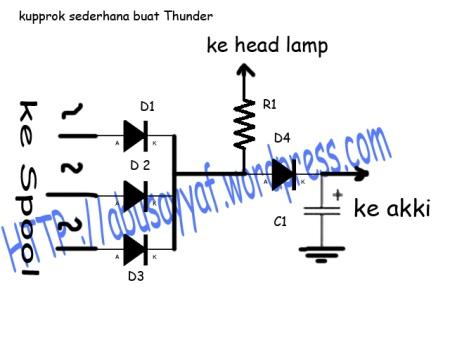 Modifikasi kelistrikan suzuki thunder hanya sebuah catatan fungsi d 123 dioda adalah untuk penyearah arus ac dari spool menjadi dc r1 adalah resistor yang di gunakan untuk menghambat arus listrik ke headlamp ccuart Images